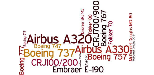 Airplanes word cloud